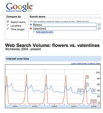 google-insight-search