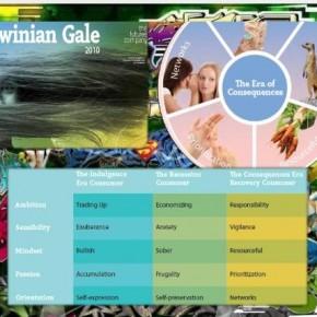 Retail Trends para el 2011